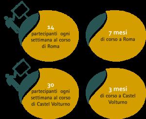 52---corsi-di-italiano-per-stranieri
